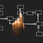 Co to jest link building (linkowanie) i jak wpływa na pozycjonowanie strony